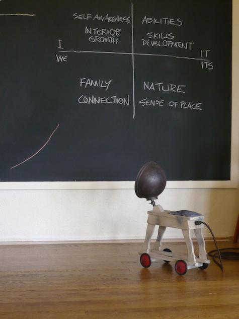 Siol chalkboard